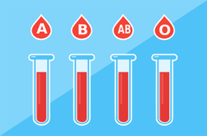diet by blood type